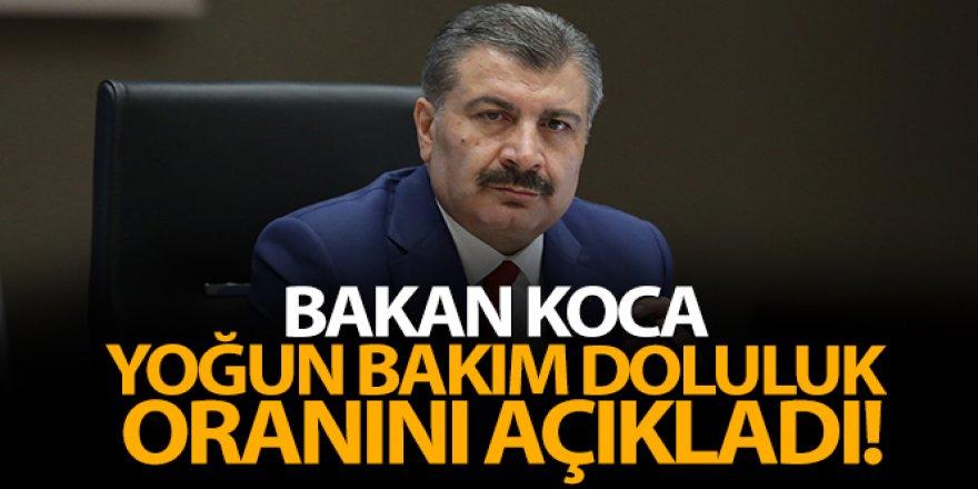 Türkiye genelinde yoğun bakım doluluk oranı