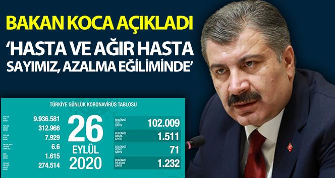 Türkiye'de koronavirüsten hayatını kaybedenlerin sayısı: 71