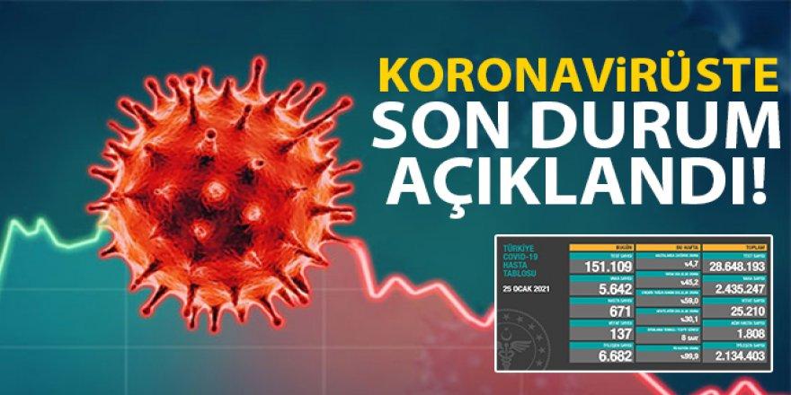 Son 24 saatte korona virüsten 137 kişi hayatını kaybetti