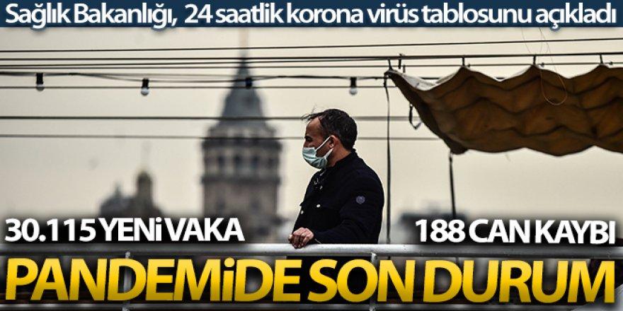 Son 24 saatte korona virüsten 188 kişi hayatını kaybetti