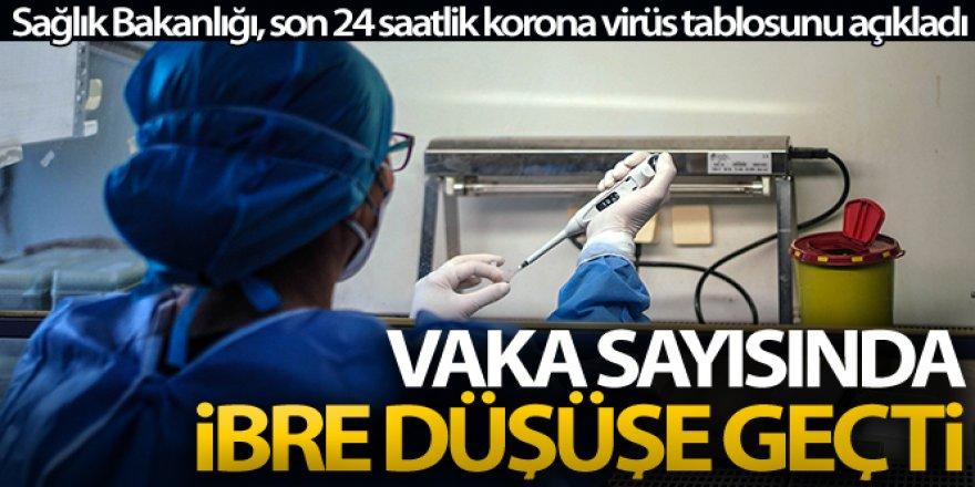 Son 24 saatte korona virüsten 206 kişi hayatını kaybetti