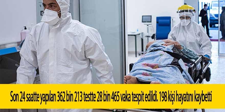 Koronavirüs salgınında günlük vaka sayısı 28 bin 465 oldu