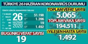 Türkiye'de son 24 saatte 1396 kişiye Kovid-19 tanısı konuldu!