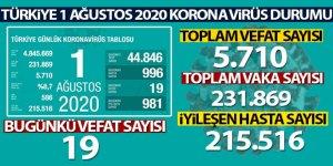 Sağlık Bakanı Fahrettin Koca son 24 saatlik korona virüs tablosunu açıkladı