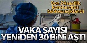 Son 24 saatte korona virüsten 223 kişi hayatını kaybetti